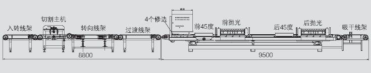 干划机+错位双边45度抛光机生产整线|整线倒角抛光系列-佛山市弘益陶机械有限公司